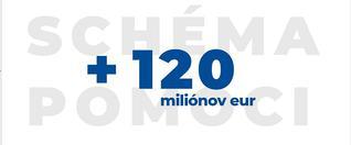 A. Doležal: Gastroprevádzkam acestovnému ruchu pomôžeme ďalšími 120 miliónmi eur